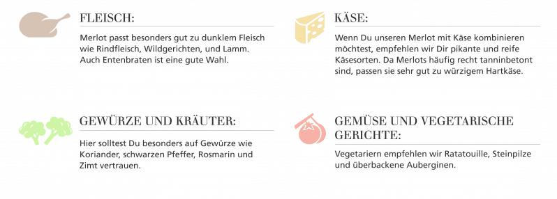Merlot – Welche Speisen dazu passen